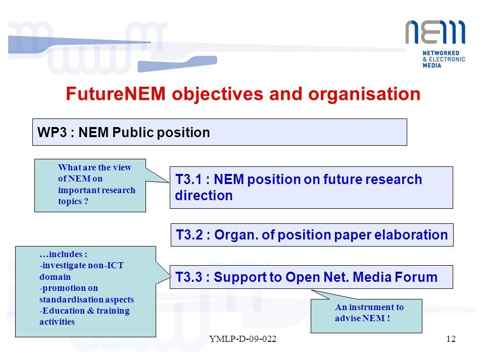 12YMLP-D-09-022 WP3 : NEM Public position T3.2 : Organ. of position paper elaboration T3.3 : Support to Open Net. Media Forum T3.1 : NEM position on f