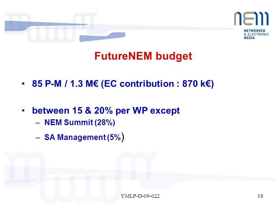 18YMLP-D-09-022 85 P-M / 1.3 M (EC contribution : 870 k) between 15 & 20% per WP except –NEM Summit (28%) –SA Management (5% ) FutureNEM budget