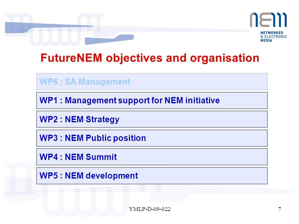 7YMLP-D-09-022 WP6 : SA Management WP1 : Management support for NEM initiative WP2 : NEM Strategy WP3 : NEM Public position WP4 : NEM Summit WP5 : NEM