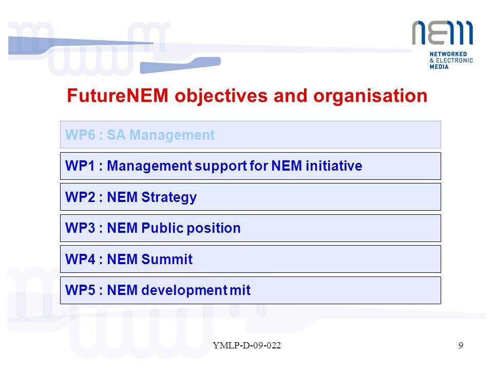 9YMLP-D-09-022 WP6 : SA Management WP1 : Management support for NEM initiative WP2 : NEM Strategy WP3 : NEM Public position WP4 : NEM Summit WP5 : NEM