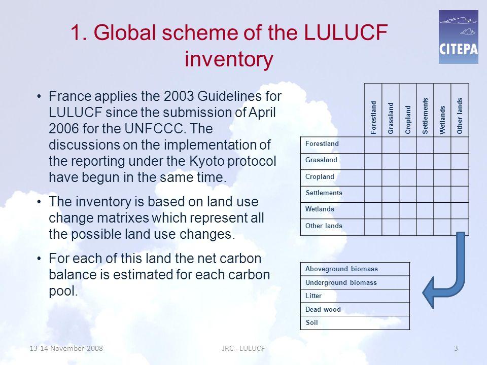 3.1.1. Teruti-Lucas PSUs 13-14 November 200814JRC - LULUCF