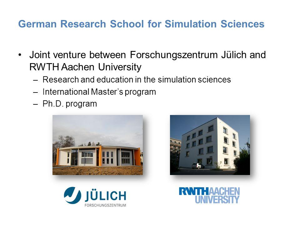 German Research School for Simulation Sciences Joint venture between Forschungszentrum Jülich and RWTH Aachen University –Research and education in the simulation sciences –International Masters program –Ph.D.