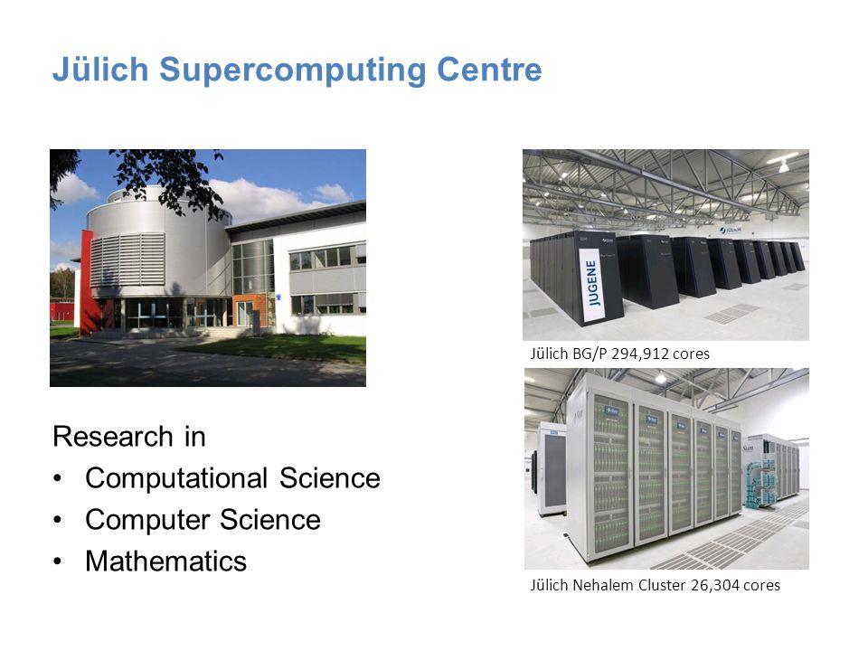 Jülich Supercomputing Centre Research in Computational Science Computer Science Mathematics Jülich BG/P 294,912 cores Jülich Nehalem Cluster 26,304 cores