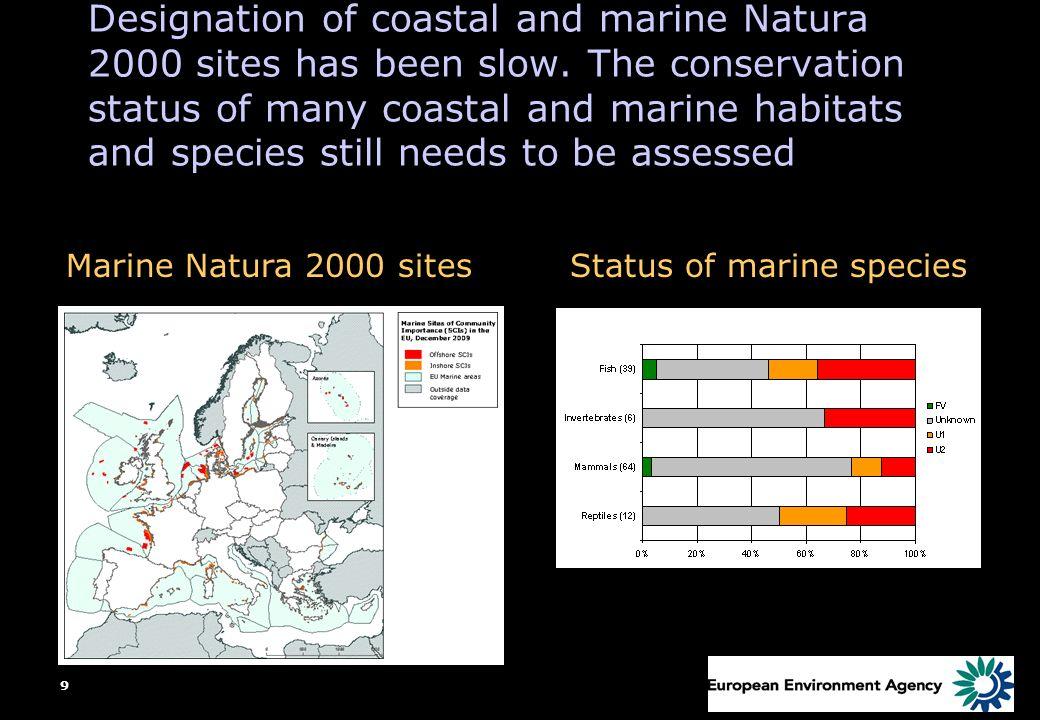 10 Marine Protected Areas (e.g.