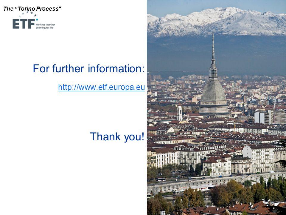 The Torino Process For further information: http://www.etf.europa.eu Thank you!