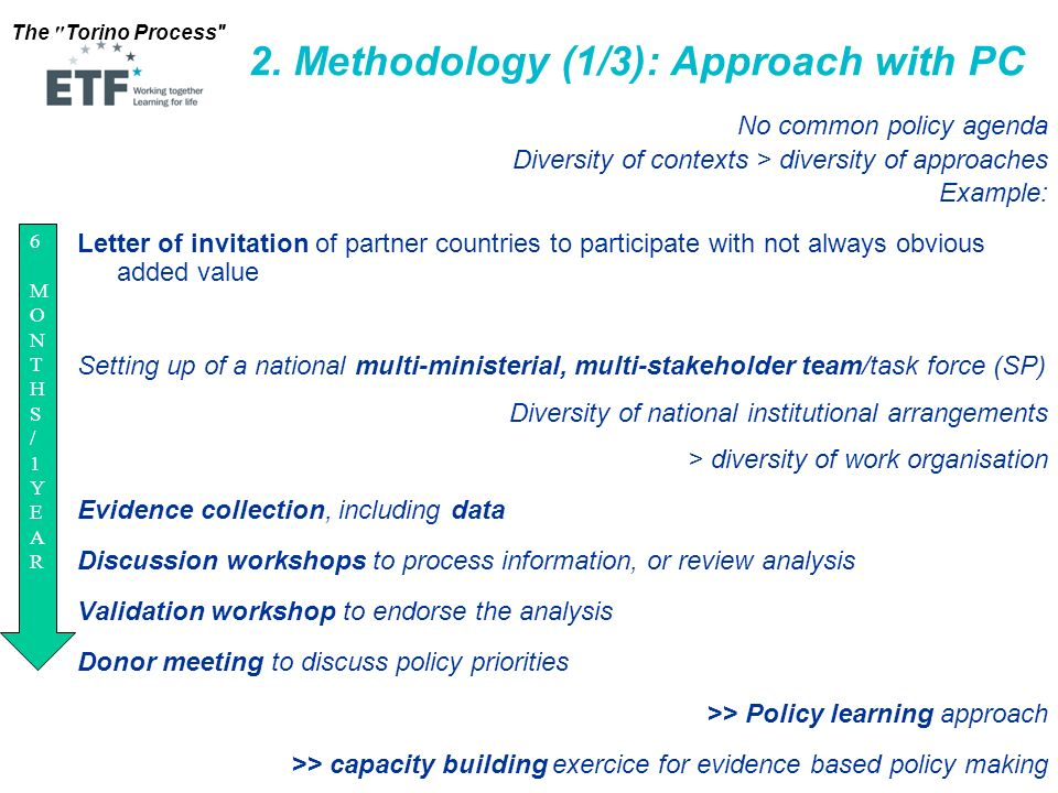 The Torino Process No common policy agenda Diversity of contexts > diversity of approaches Example: Letter of invitation of partner countries to participate with not always obvious added value Setting up of a national multi-ministerial, multi-stakeholder team/task force (SP) Diversity of national institutional arrangements > diversity of work organisation Evidence collection, including data Discussion workshops to process information, or review analysis Validation workshop to endorse the analysis Donor meeting to discuss policy priorities >> Policy learning approach >> capacity building exercice for evidence based policy making >> policy dialogue guided by ETF 2.