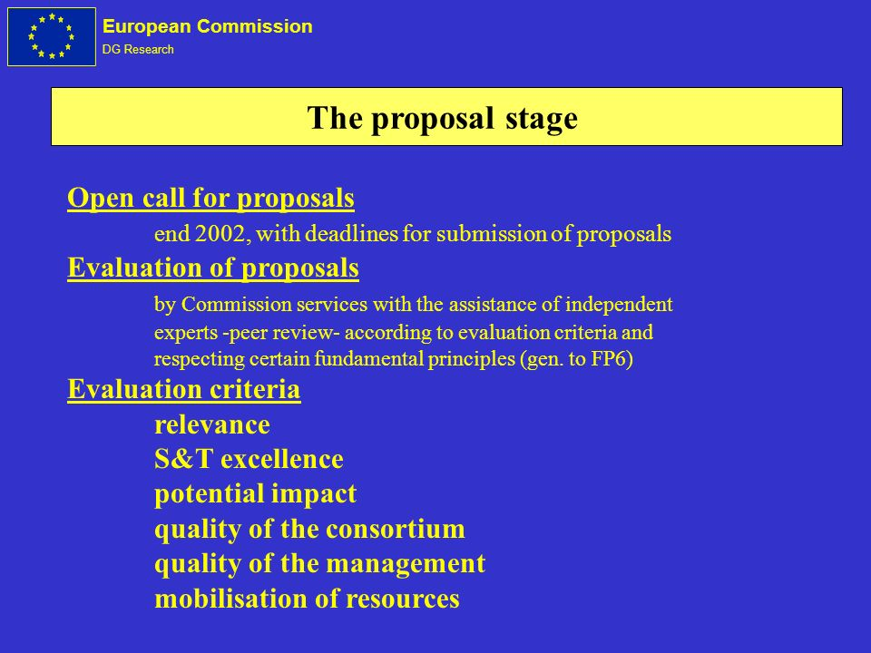 European Commission DG Research The proposal stage Open call for proposals end 2002, with deadlines for submission of proposals Evaluation of proposals by Commission services with the assistance of independent experts -peer review- according to evaluation criteria and respecting certain fundamental principles (gen.