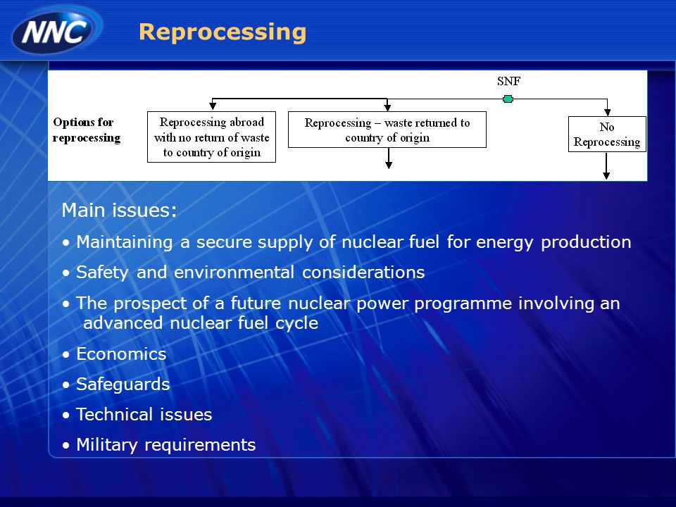 Reprocessing Main issues: Maintaining a secure supply of nuclear fuel for energy production Safety and environmental considerations The prospect of a future nuclear power programme involving an advanced nuclear fuel cycle Economics Safeguards Technical issues Military requirements
