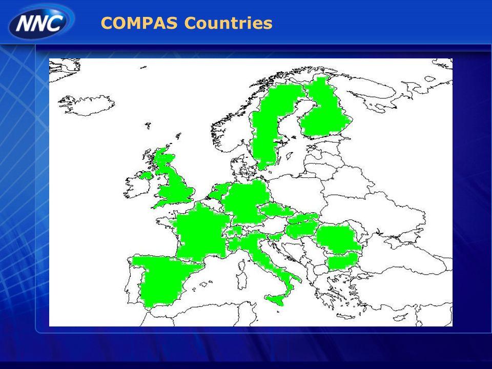 COMPAS Countries