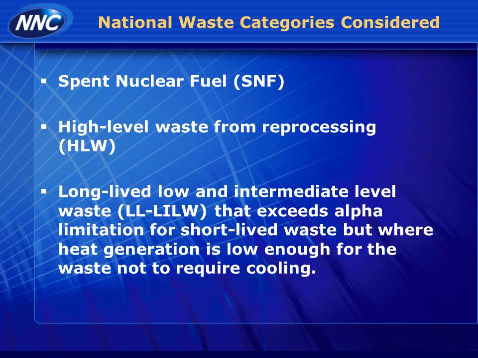 National Waste Categories Considered Spent Nuclear Fuel (SNF) High-level waste from reprocessing (HLW) Long-lived low and intermediate level waste (LL-LILW) that exceeds alpha limitation for short-lived waste but where heat generation is low enough for the waste not to require cooling.