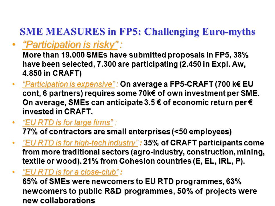 5 SME MEASURES in FP5: Challenging Euro-myths Participation is risky : More than SMEs have submitted proposals in FP5, 38% have been selected, are participating (2.450 in Expl.