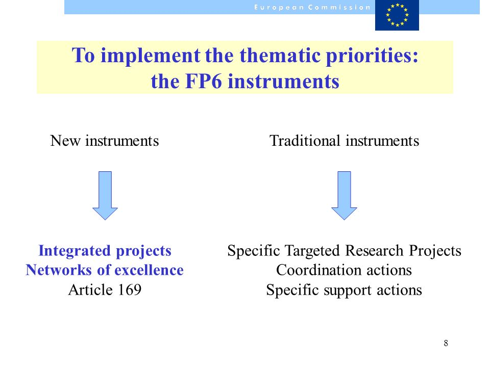 8 Traditional instrumentsNew instruments Specific Targeted Research Projects Coordination actions Specific support actions Integrated projects Network