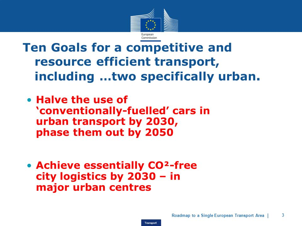 Transport Urban Mobility Package – 2013 Initiative 31 Sustainable urban mobility plans link EU funds to sustainable urban transport strategy Initiative 32 Framework for urban road user charging and access restriction zones Initiative 33 Zero-emission urban logistics – in major urban centres by 2030 Urban Mobility Package in 2013