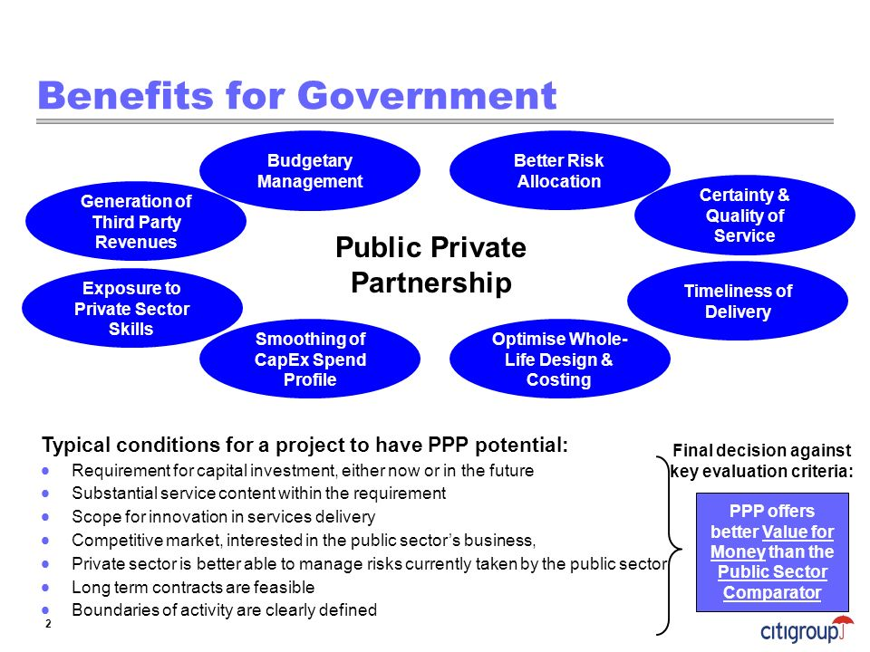 Benefits for Government Budgetary Management Exposure to Private Sector Skills Smoothing of CapEx Spend Profile Public Private Partnership Certainty &