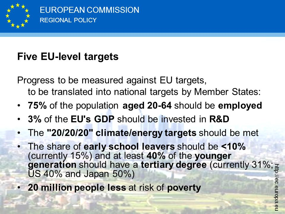 REGIONAL POLICY EUROPEAN COMMISSION http://ec.europa.eu Five EU-level targets Progress to be measured against EU targets, to be translated into nation