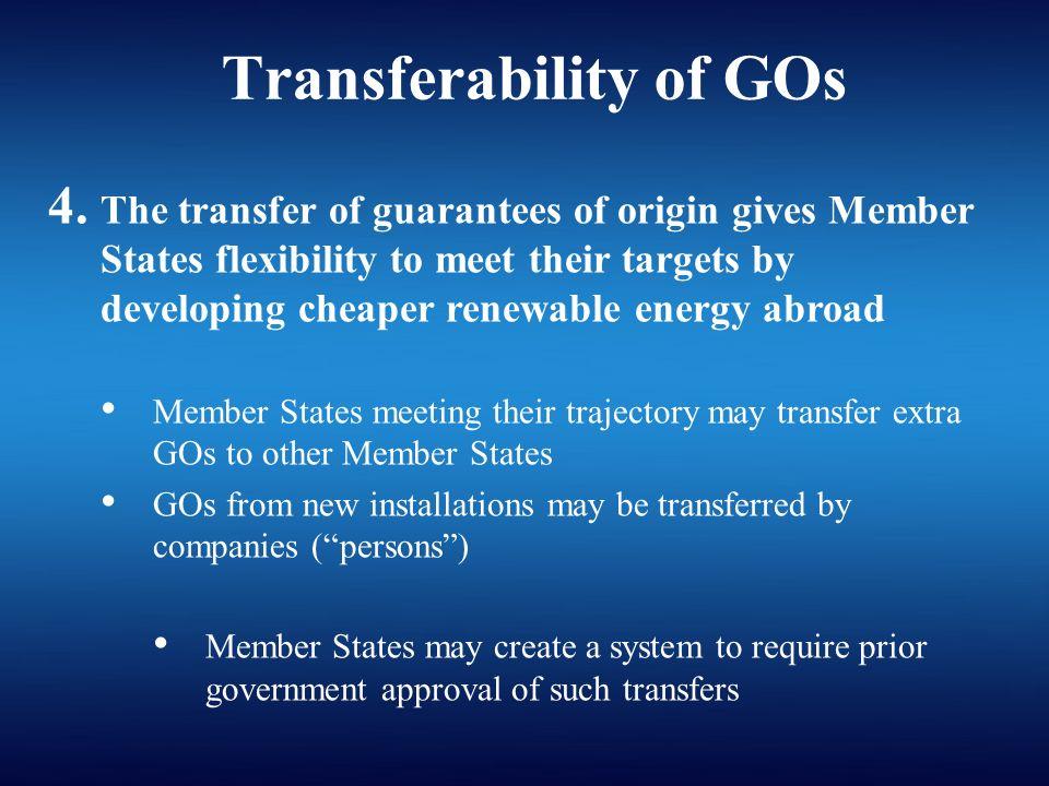 Transferability of GOs 4.