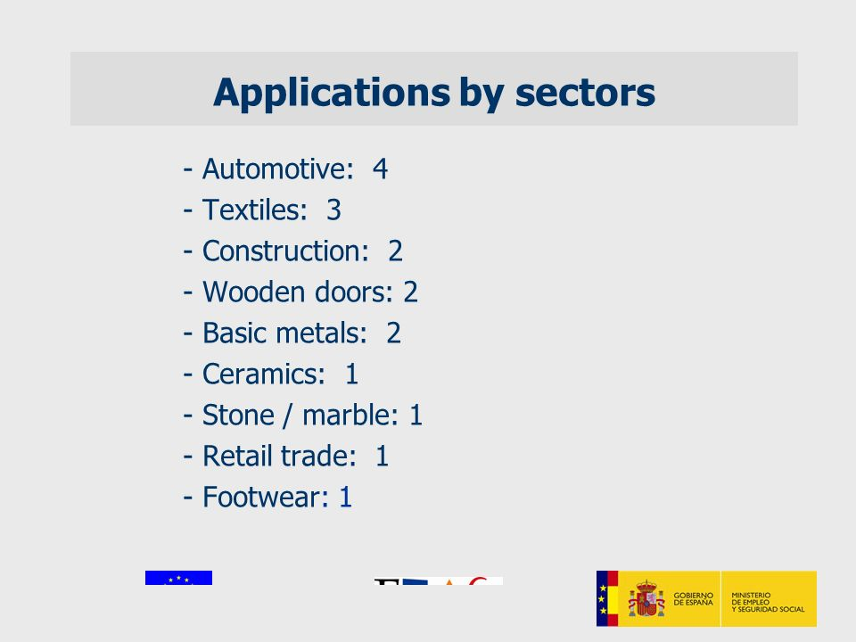 Applications by sectors - Automotive: 4 - Textiles: 3 - Construction: 2 - Wooden doors: 2 - Basic metals: 2 - Ceramics: 1 - Stone / marble: 1 - Retail trade: 1 - Footwear: 1