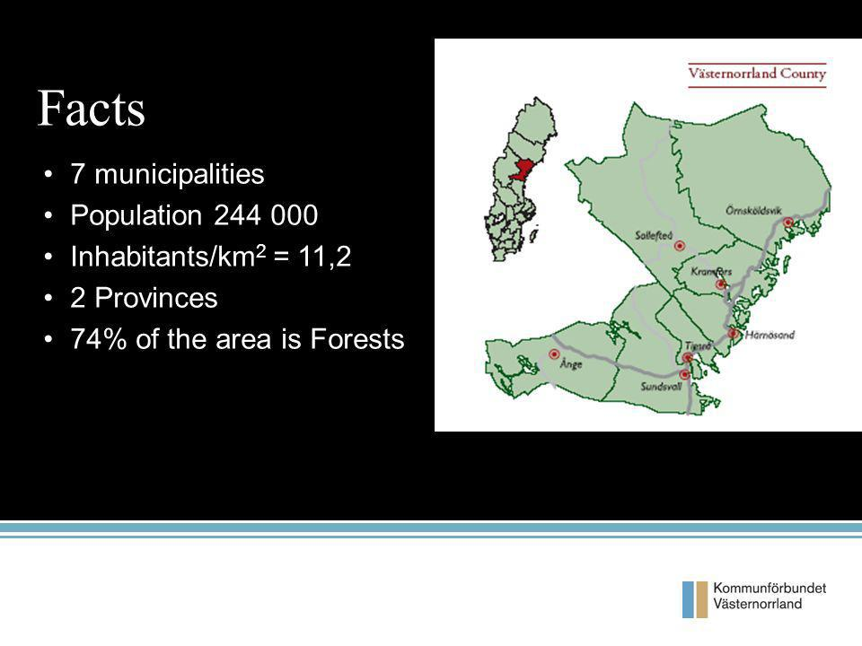 Facts 7 municipalities Population 244 000 Inhabitants/km 2 = 11,2 2 Provinces 74% of the area is Forests