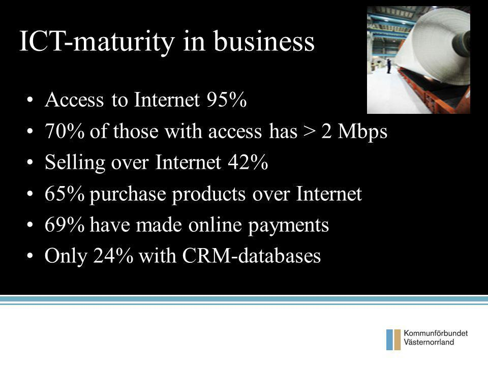 ICT-maturity in business Access to Internet 95% 70% of those with access has > 2 Mbps Selling over Internet 42% 65% purchase products over Internet 69% have made online payments Only 24% with CRM-databases