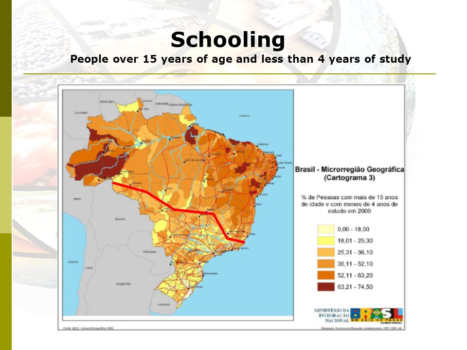 Schooling People over 15 years of age and less than 4 years of study