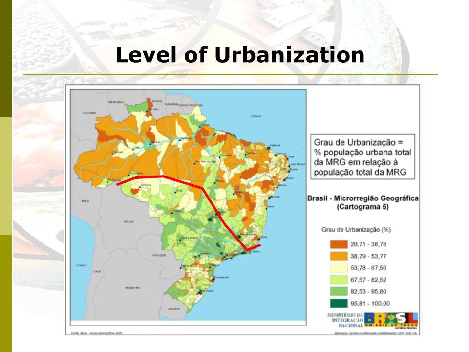 Level of Urbanization
