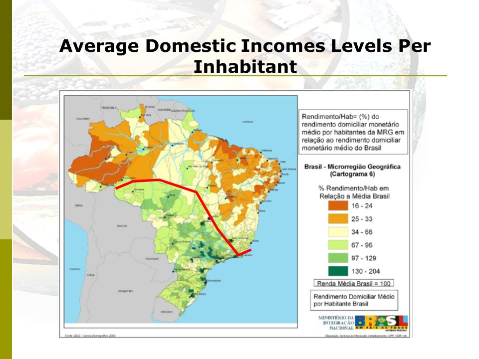 Average Domestic Incomes Levels Per Inhabitant