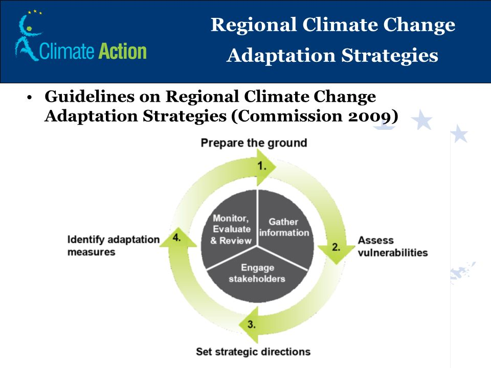 EU and adaptation to climate change - 2009 European Commission White Paper: Adapting to climate change: Towards a European framework for action - Two main outcomes: - EU Clearing House Mechanism (March 2012) - Develop a comprehensive EU Adaptation Strategy (2013) 1.Improving and widening the knowledge base 2.Mainstreaming of adaptation into policies, strategies and programmes at EU level 3.Exchange between Member States, regions, cities and all other relevant stakeholders 4.Capturing the potential of market-based instruments and the private sector