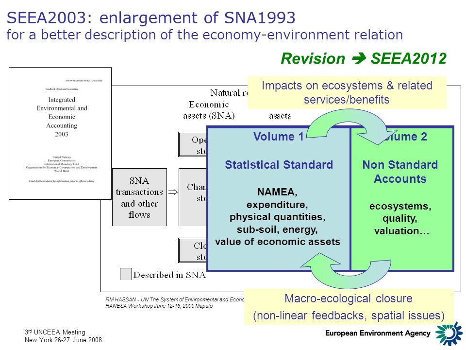 3 rd UNCEEA Meeting New York 26-27 June 2008 SEEA2003: enlargement of SNA1993 for a better description of the economy-environment relation RM HASSAN - UN The System of Environmental and Economic Accounting (UN 2003) - RANESA Workshop June 12-16, 2005 Maputo Volume 1 Statistical Standard Volume 2 Non Standard Accounts Volume 1 Statistical Standard NAMEA, expenditure, physical quantities, sub-soil, energy, value of economic assets Volume 2 Non Standard Accounts ecosystems, quality, valuation… Revision SEEA2012 Macro-ecological closure (non-linear feedbacks, spatial issues) Impacts on ecosystems & related services/benefits