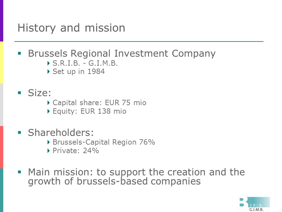 History and mission Brussels Regional Investment Company S.R.I.B.