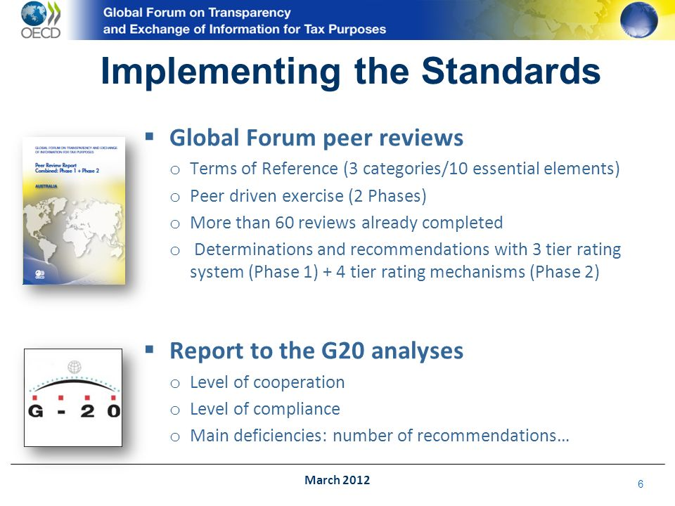 7 Number of recommendations made under Phase 1 for each of the reviewed jurisdictions