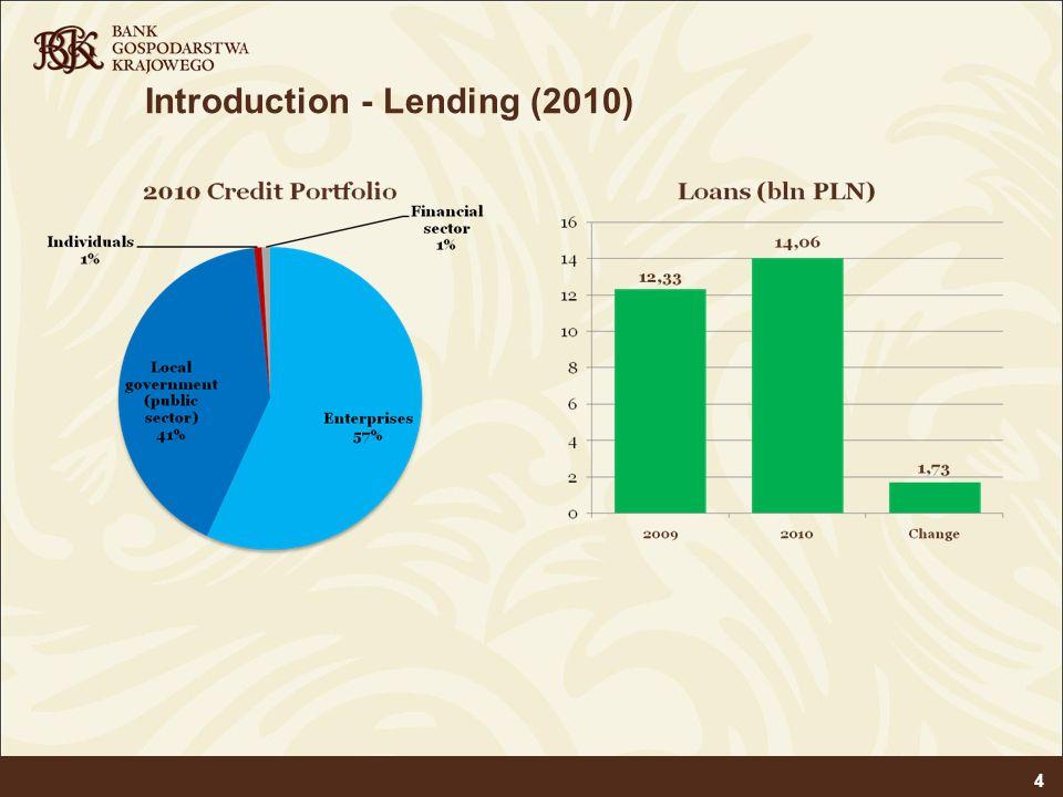 Introduction - Lending (2010) 4