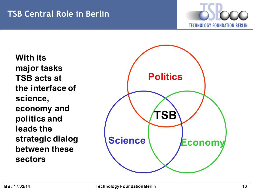 10BB / 17/02/14Technology Foundation Berlin With its major tasks TSB acts at the interface of science, economy and politics and leads the strategic di