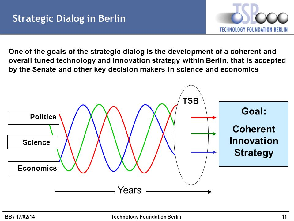 11BB / 17/02/14Technology Foundation Berlin One of the goals of the strategic dialog is the development of a coherent and overall tuned technology and