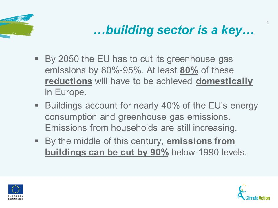 3 …building sector is a key… By 2050 the EU has to cut its greenhouse gas emissions by 80%-95%.