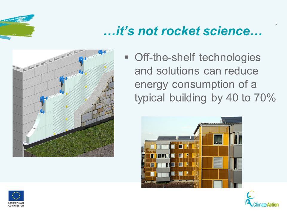 5 …its not rocket science… Off-the-shelf technologies and solutions can reduce energy consumption of a typical building by 40 to 70%
