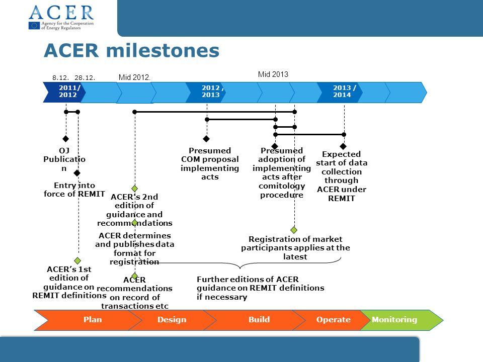 ACER milestones Mid 2013 Mid 2012.
