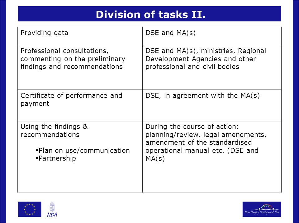 Division of tasks II.