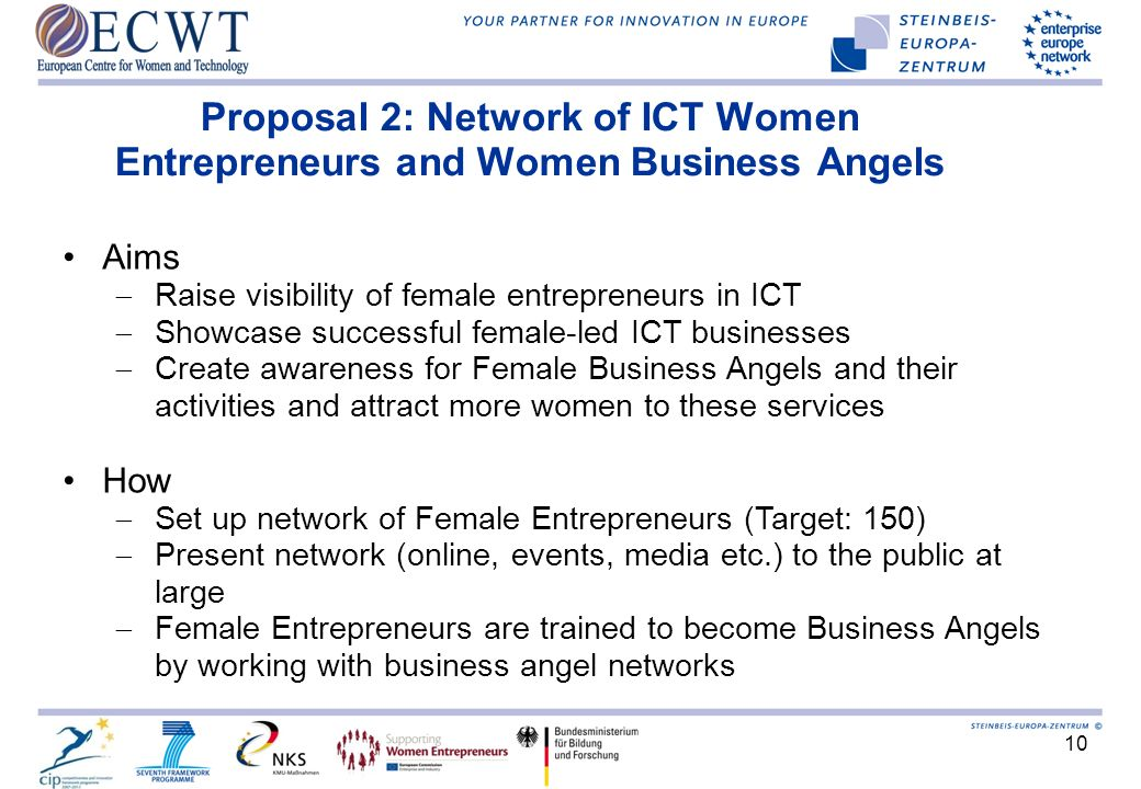 10 Proposal 2: Network of ICT Women Entrepreneurs and Women Business Angels Aims Raise visibility of female entrepreneurs in ICT Showcase successful female-led ICT businesses Create awareness for Female Business Angels and their activities and attract more women to these services How Set up network of Female Entrepreneurs (Target: 150) Present network (online, events, media etc.) to the public at large Female Entrepreneurs are trained to become Business Angels by working with business angel networks
