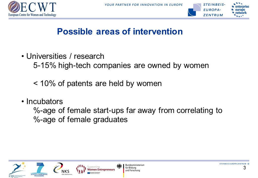 3 Possible areas of intervention Universities / research 5-15% high-tech companies are owned by women < 10% of patents are held by women Incubators %-