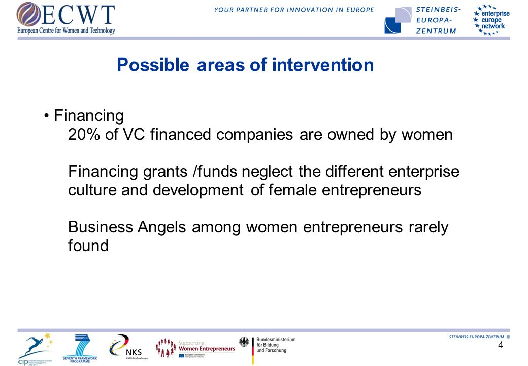 4 Possible areas of intervention Financing 20% of VC financed companies are owned by women Financing grants /funds neglect the different enterprise culture and development of female entrepreneurs Business Angels among women entrepreneurs rarely found