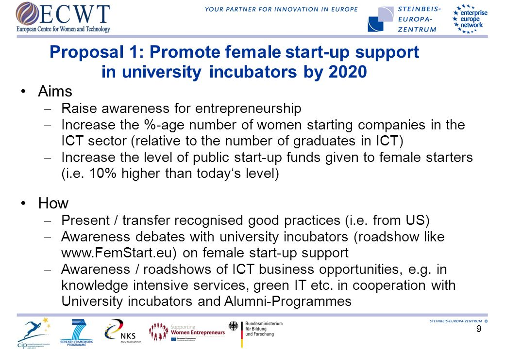 9 Proposal 1: Promote female start-up support in university incubators by 2020 Aims Raise awareness for entrepreneurship Increase the %-age number of