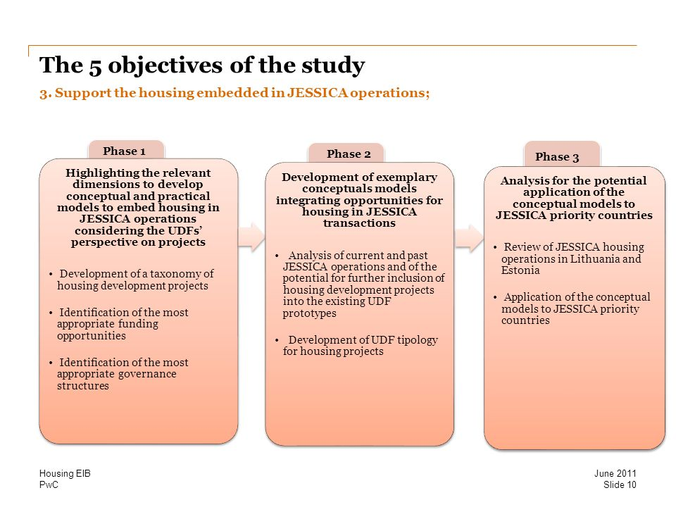 PwC The 5 objectives of the study 3.