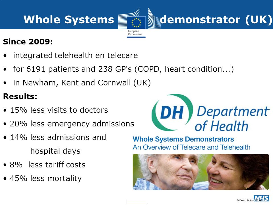 Whole Systems demonstrator (UK) Since 2009: integrated telehealth en telecare for 6191 patients and 238 GP s (COPD, heart condition...) in Newham, Kent and Cornwall (UK) Results: 15% less visits to doctors 20% less emergency admissions 14% less admissions and hospital days 8% less tariff costs 45% less mortality