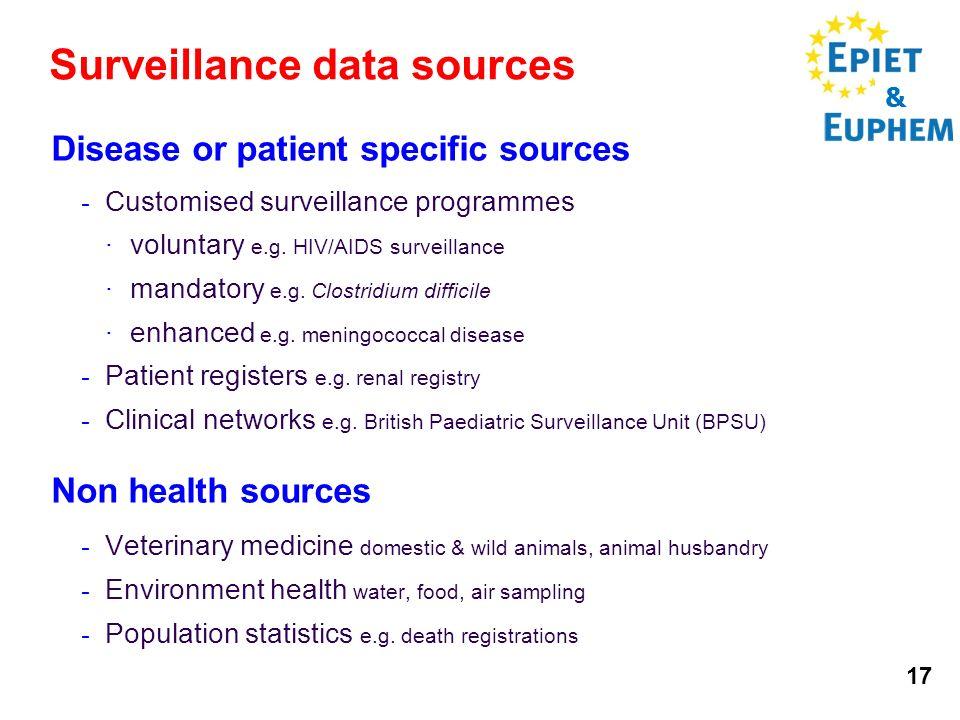 & 17 Surveillance data sources Disease or patient specific sources  Customised surveillance programmes voluntary e.g.