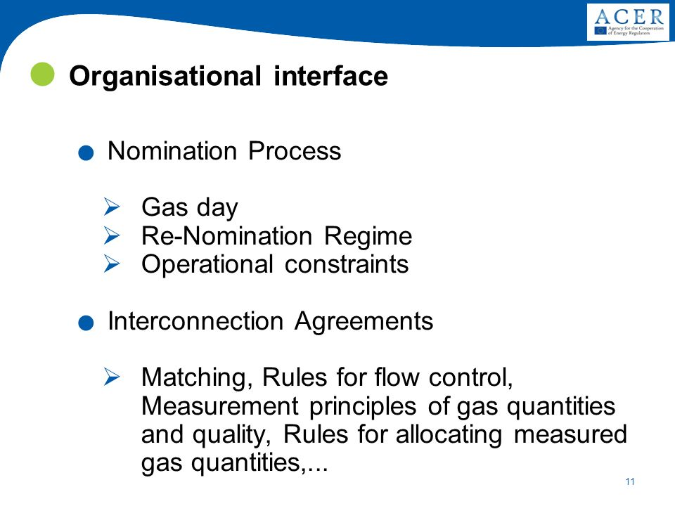 11 Organisational interface. Nomination Process Gas day Re-Nomination Regime Operational constraints. Interconnection Agreements Matching, Rules for f