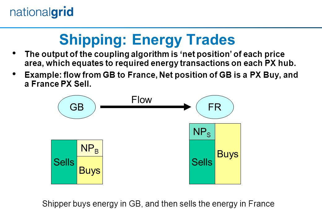 The output of the coupling algorithm is net position of each price area, which equates to required energy transactions on each PX hub.