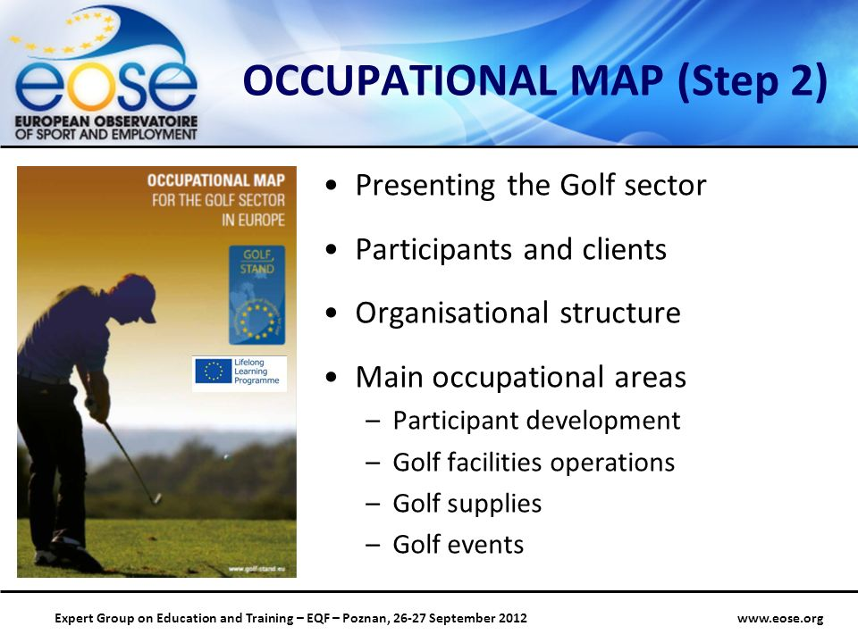 Group on Education and Training – EQF – Poznan, September 2012 OCCUPATIONAL MAP (Step 2) Presenting the Golf sector Participants and clients Organisational structure Main occupational areas –Participant development –Golf facilities operations –Golf supplies –Golf events