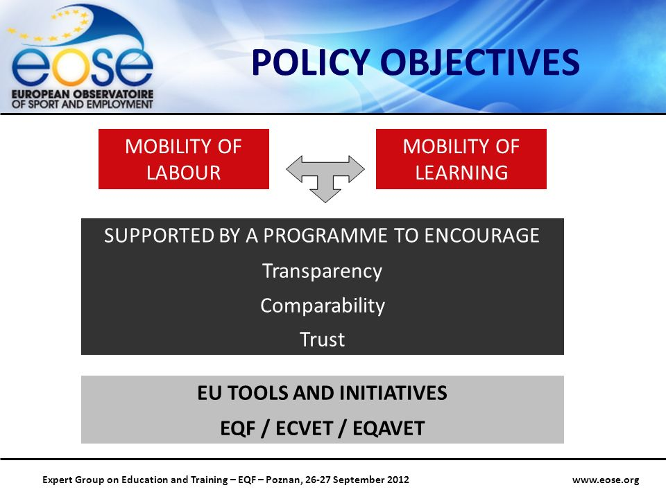 Group on Education and Training – EQF – Poznan, September 2012 POLICY OBJECTIVES MOBILITY OF LABOUR MOBILITY OF LEARNING SUPPORTED BY A PROGRAMME TO ENCOURAGE Transparency Comparability Trust EU TOOLS AND INITIATIVES EQF / ECVET / EQAVET