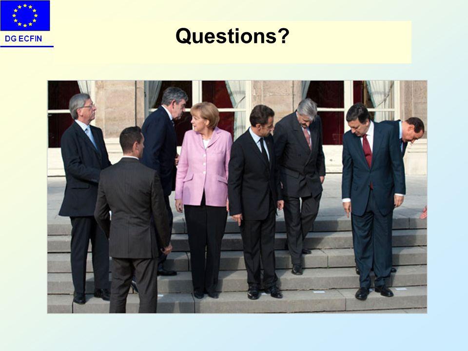 DG ECFIN Questions?