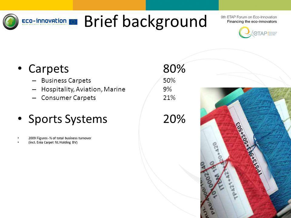 Brief background Carpets80% – Business Carpets 50% – Hospitality, Aviation, Marine9% – Consumer Carpets21% Sports Systems20% 2009 Figures -% of total